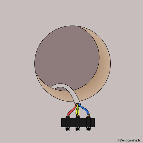 Branchement gazinière électrique